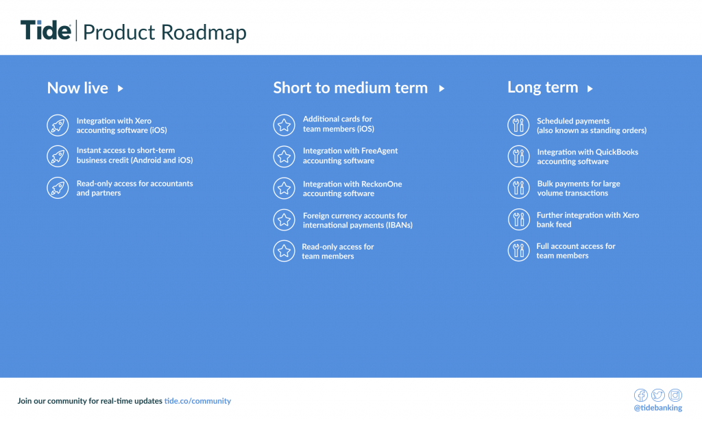 Product roadmap: March 2018 update