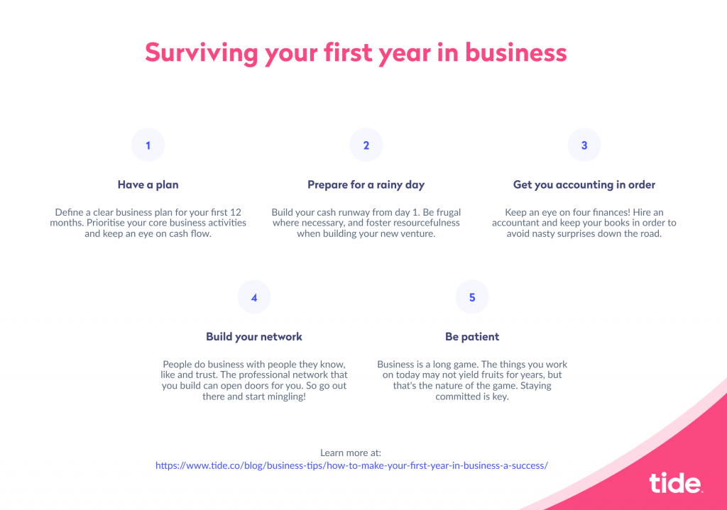 How to make your first year in business a success infographic