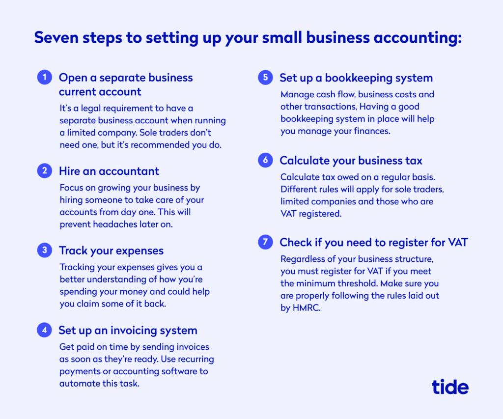 the 7 steps of setting up your small business accounting