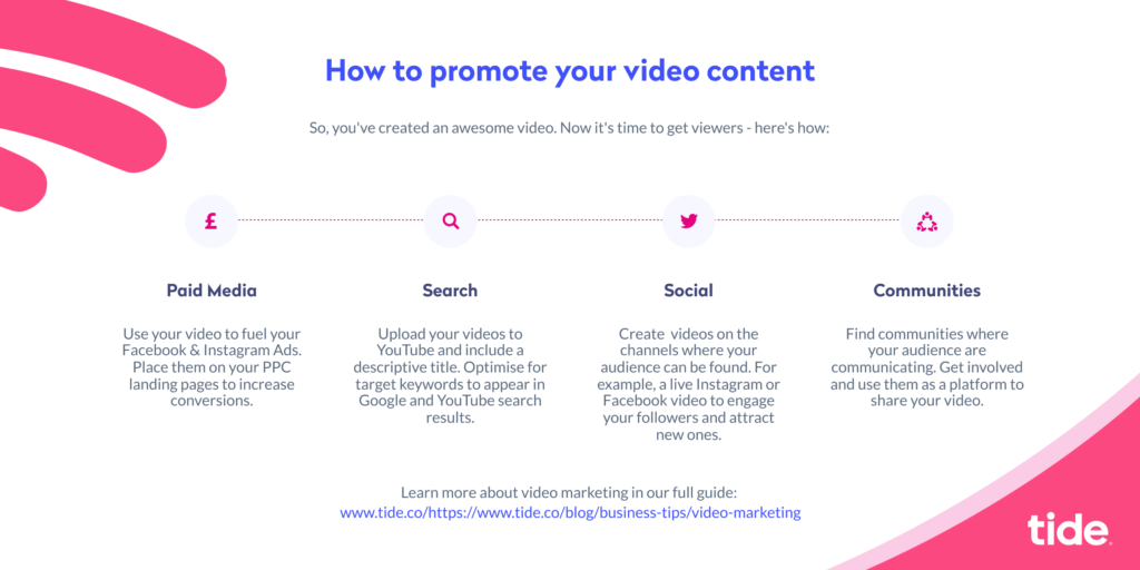 How to promote your video content with video marketing