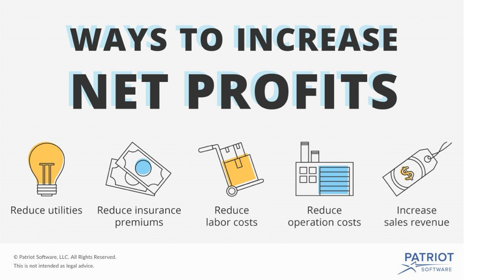 Ways to Increase Net Profits