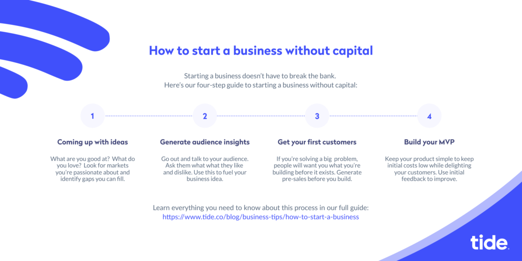 How to Start a Business - The Process