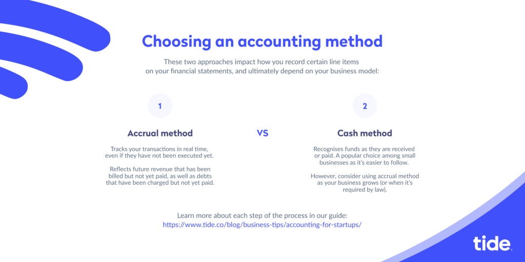 Accounting for Startups - Choosing a Method