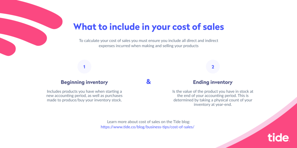 cost of sales infographic