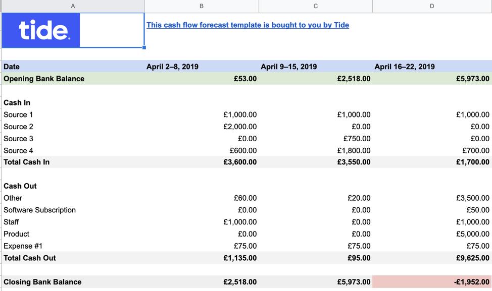 Cash Flow Forecast - Downloadable Template