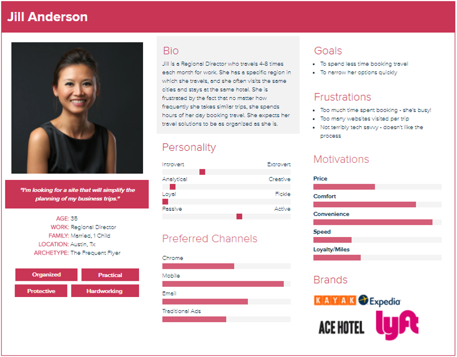 Persona example for marketing strategy