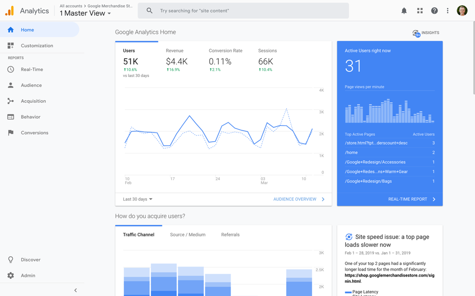 Marketing Metrics - Google Analytics