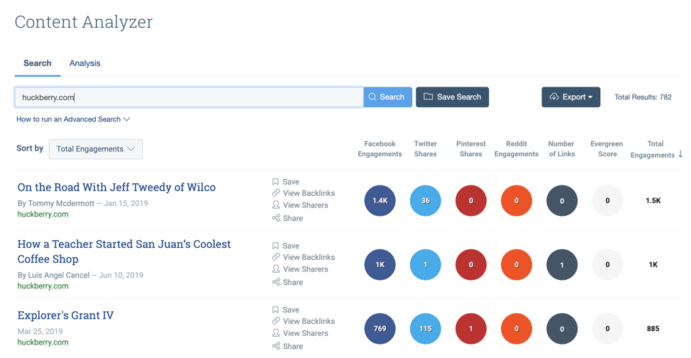 Marketing Metrics - BuzzSumo