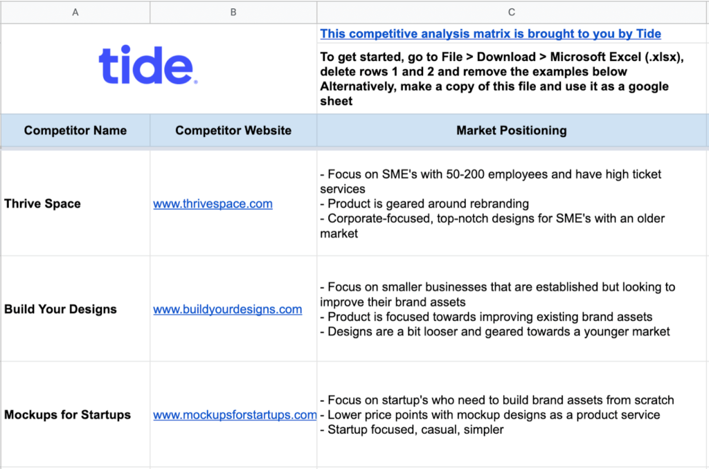 Screenshot showing Tide's competitor analysis template