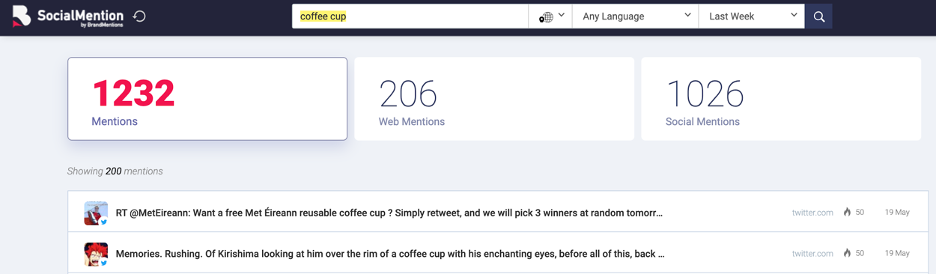 Coffee cup data on SocialMention