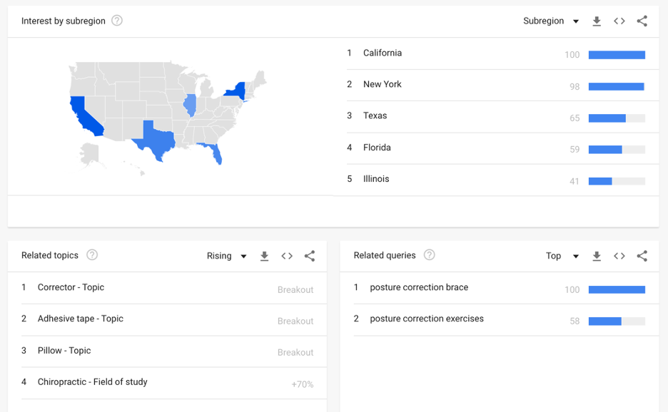 Screenshot of Google Trends showing product interest