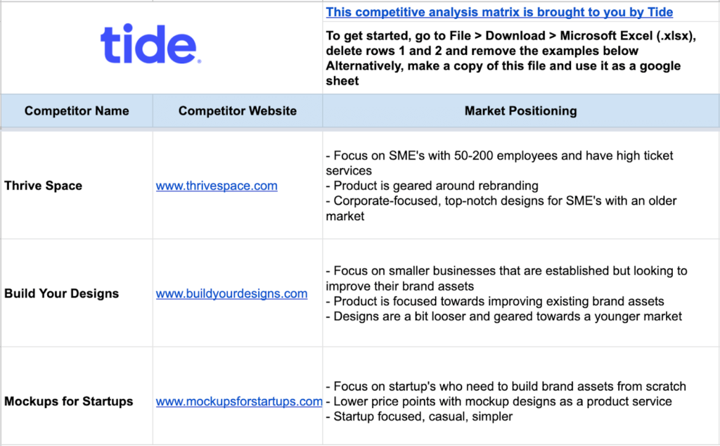 Screenshot showing competitor analysis matrix template with examples