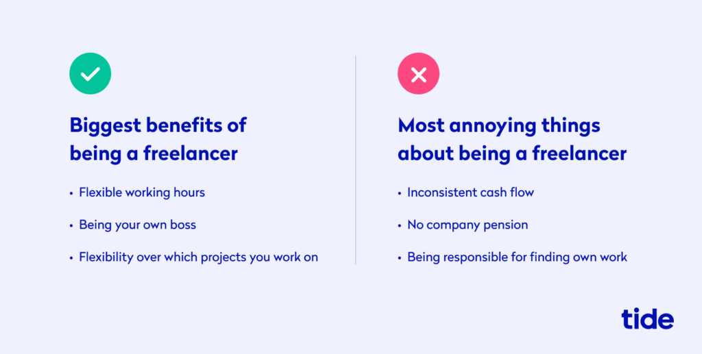 Freelancer pros and cons
