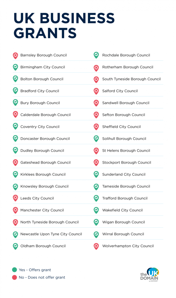 Infographic outlining UK councils that offer business grants