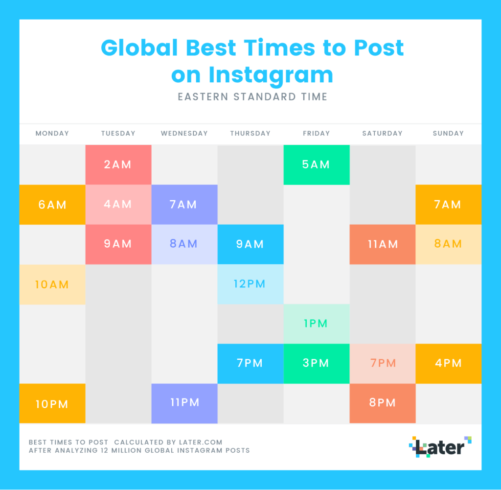 Infographic showing the best times to post on Instagram globally