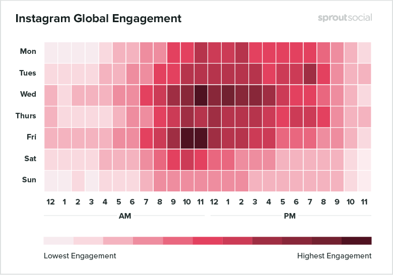 Infographic showing best times for engagement globally
