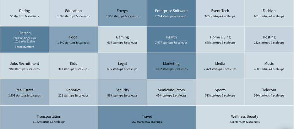 Target market categories
