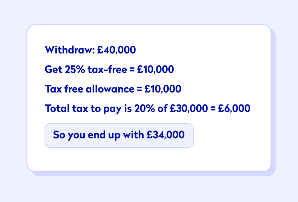 tax free pension example