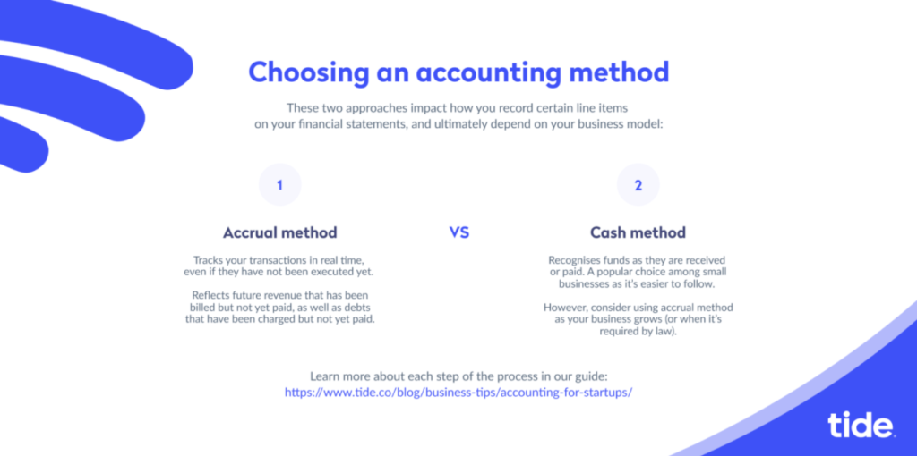 An infographic that shows the difference between accrual and cash accounting methods