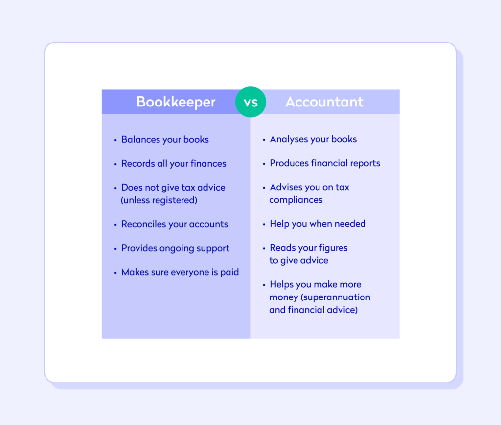 An infographic that shows the difference between a bookkeeper and an accountant