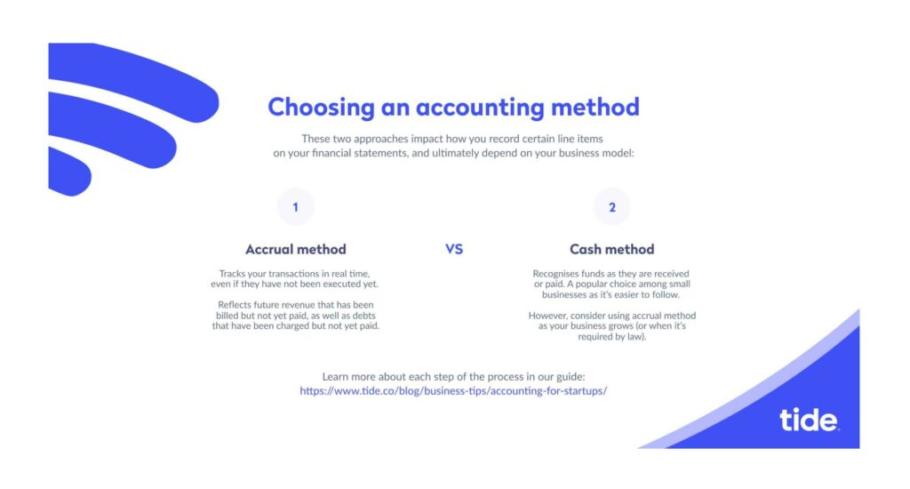 An infographic about choosing an account method - accrual method vs cash method
