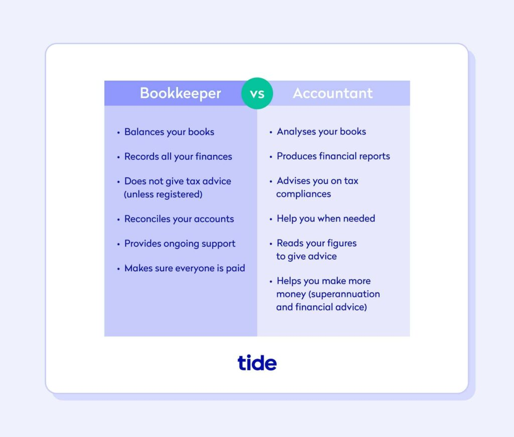 An infographics comparing the role of a bookkeeper to that of an accountant