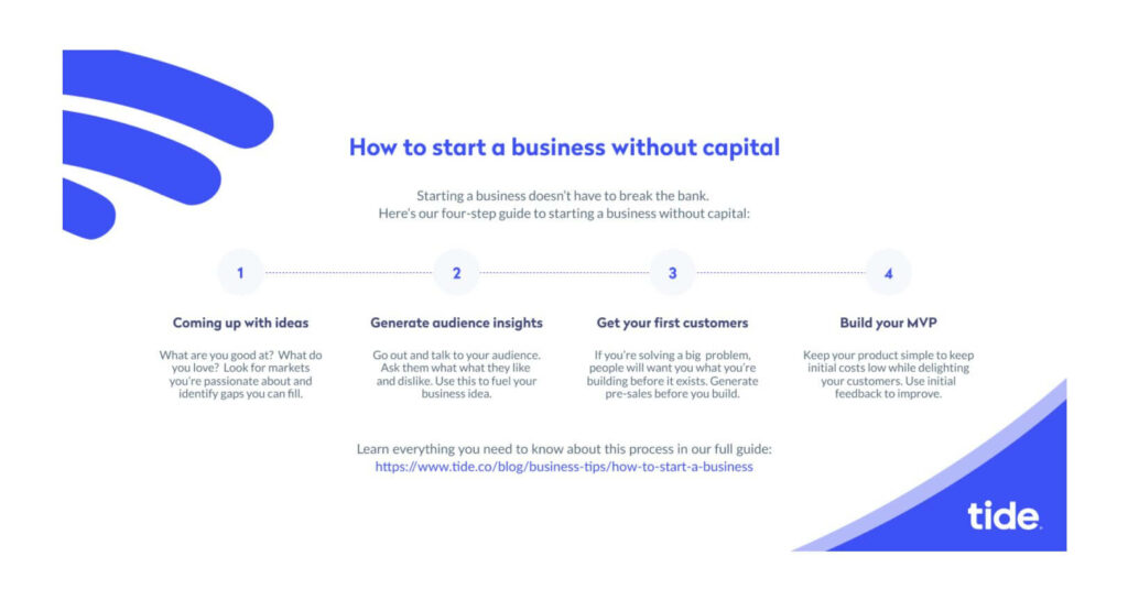 An infographic on How to start a business without capital