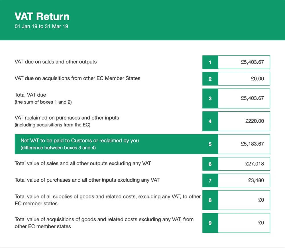 Screenshot of a sample vat  return form