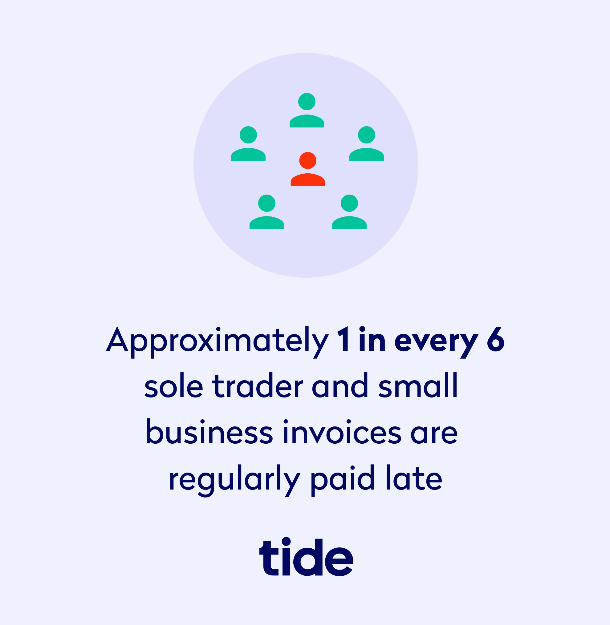 Tide study results