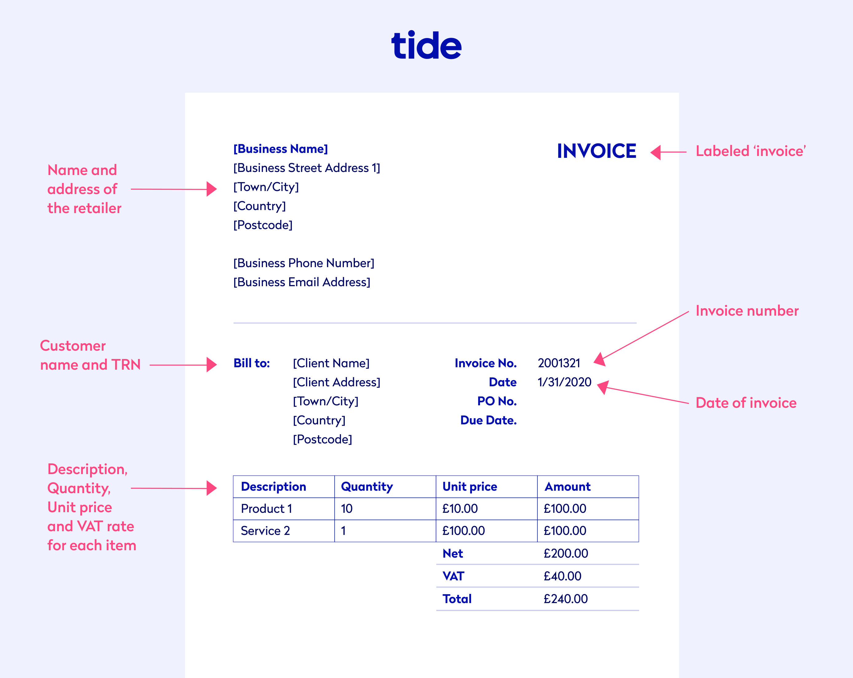 Invoice Vs Receipt What S The Difference Tide Business