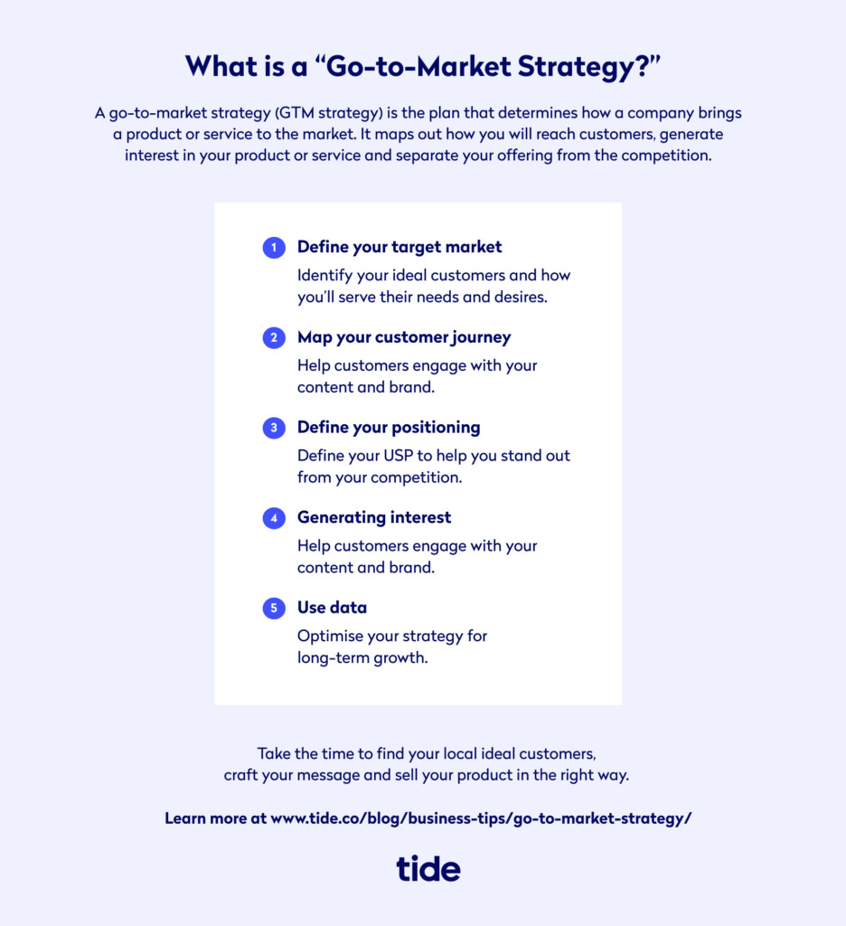 what is a go to market strategy?