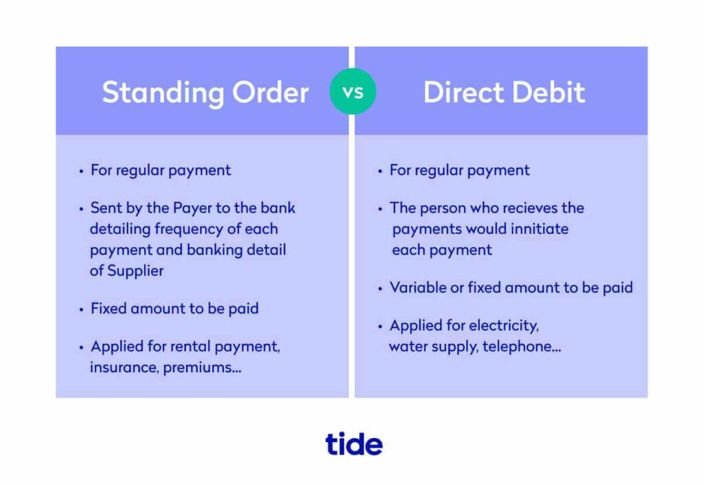 An screenshot enumerating the differences between Standing Order and Direct Debit