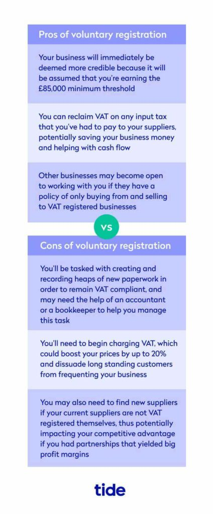 A screenshot showing the Pros and Cons of voluntary registration