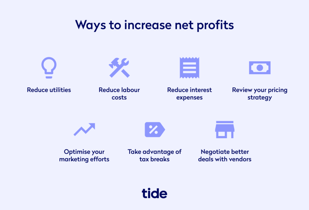 Ways to increase your net profits