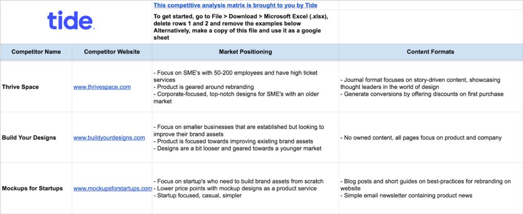 Screenshot showing Tide's competitor analysis matrix template