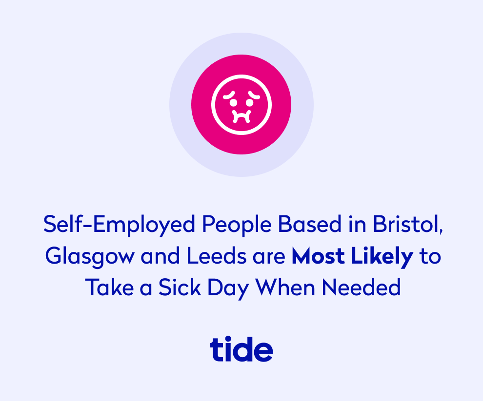 Self employed people based in Bristol, Glasgow and Leeds are most likely to take a sick day when needed