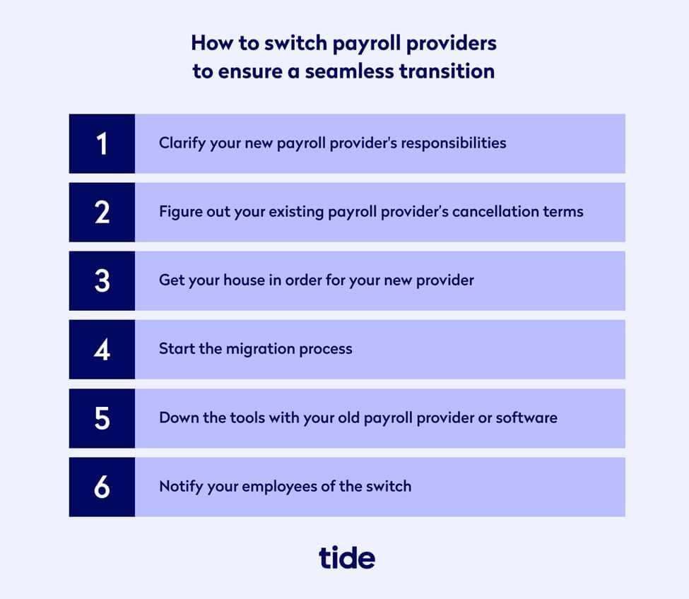 how to switch payroll providers infographic