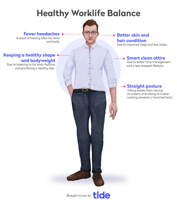 Recognising a healthy work-life-balance - attributes