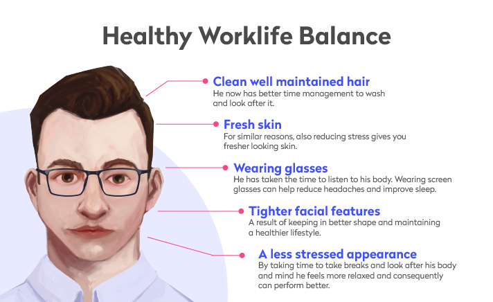 Improvements of burnout symptoms with a healthy work-life-balance