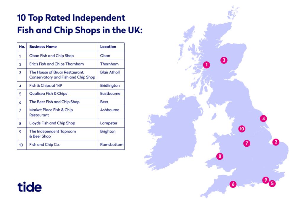 Fish-and-chip-shops-image2-desktop