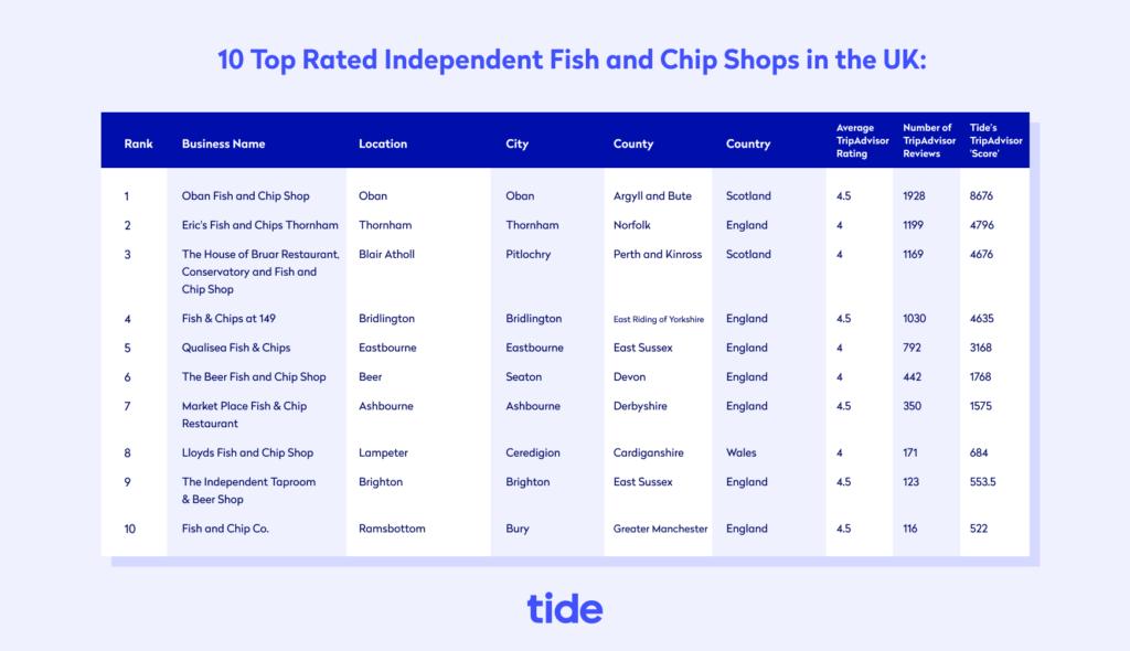 fish-and-chips-image3-desktop