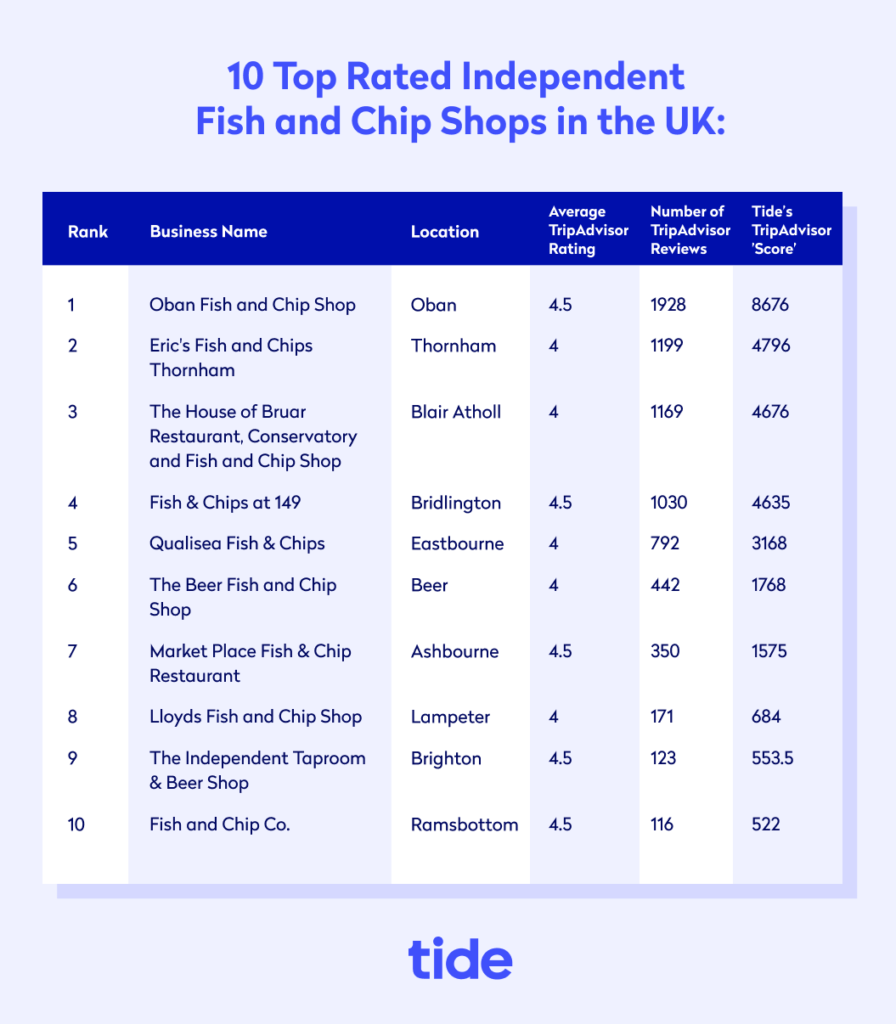 fish-and-chips-image3-mobile