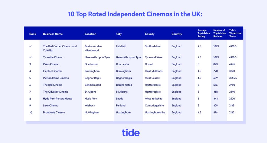 cinemas-image9-desktop