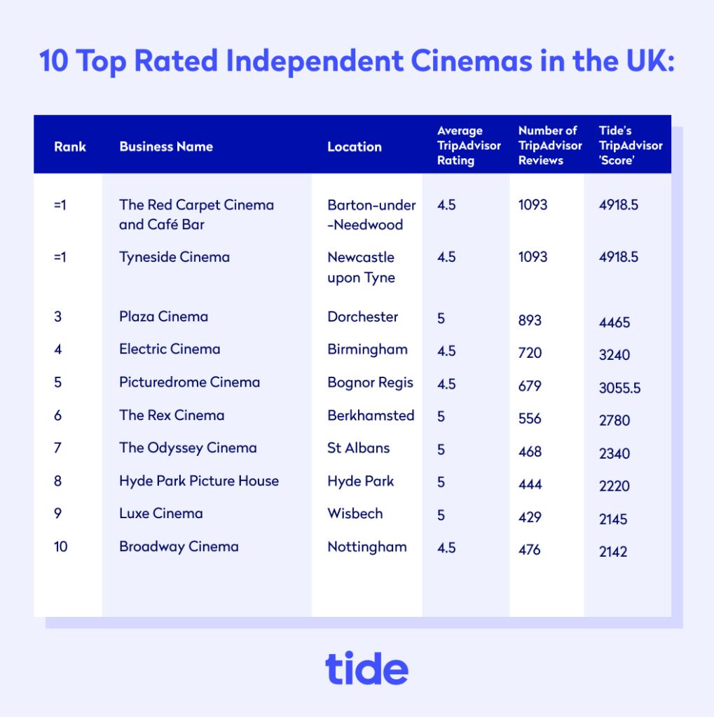 cinemas-image9-mobile