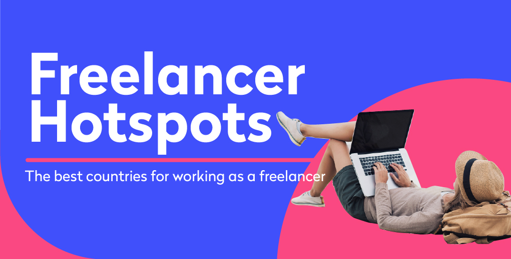 A graphic shows a woman working on a laptop while lying down with her head resting on a backpack. Overlaid text reads 'Freelancer hotspots - the best countries for working as a freelancer'